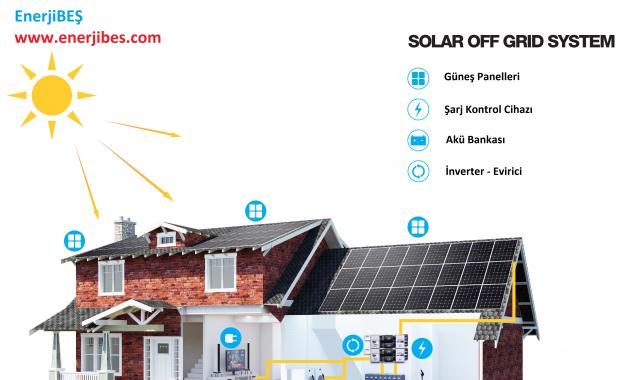 güneş enerjisi sistem tasarımı